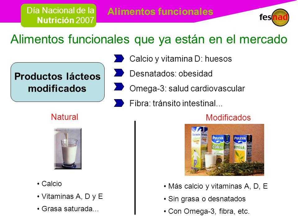 Alimentos funcionales que ya están en el mercado