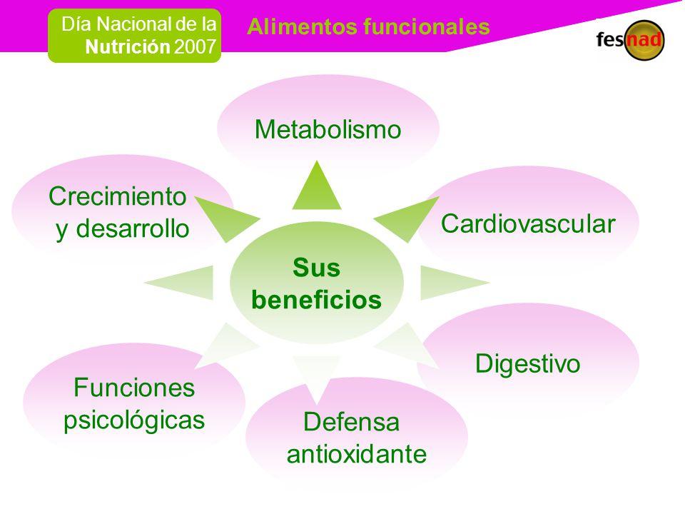 Crecimiento y desarrollo Sus beneficios Cardiovascular
