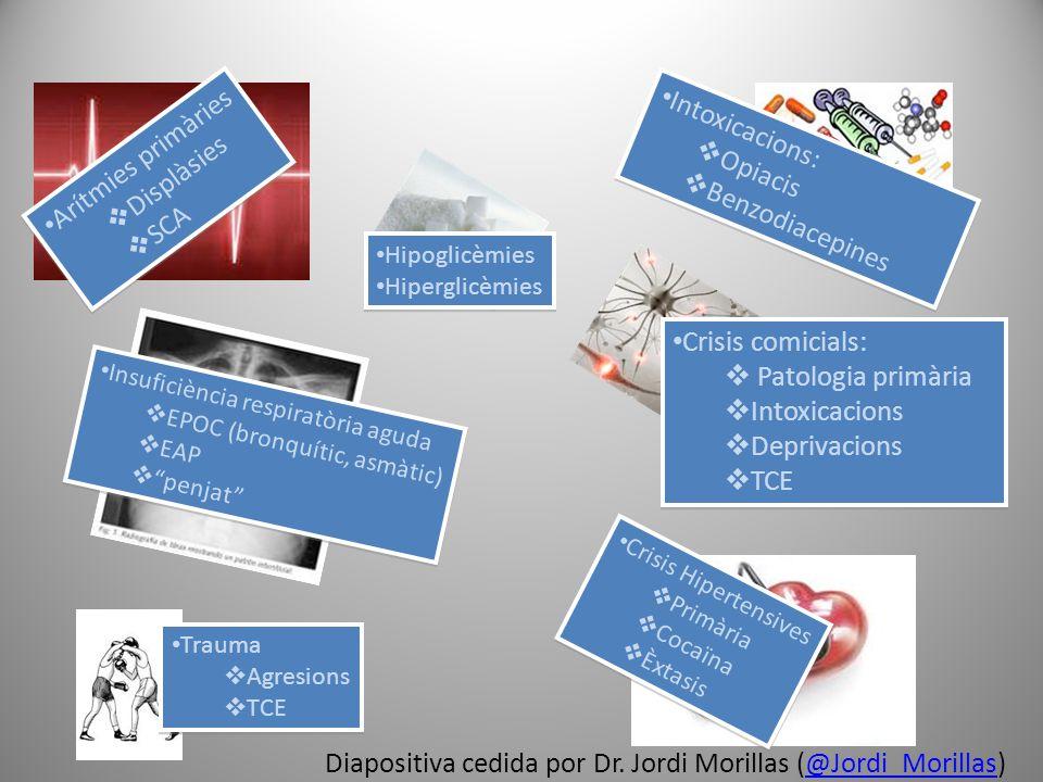 Diapositiva cedida por Dr. Jordi Morillas (@Jordi_Morillas)