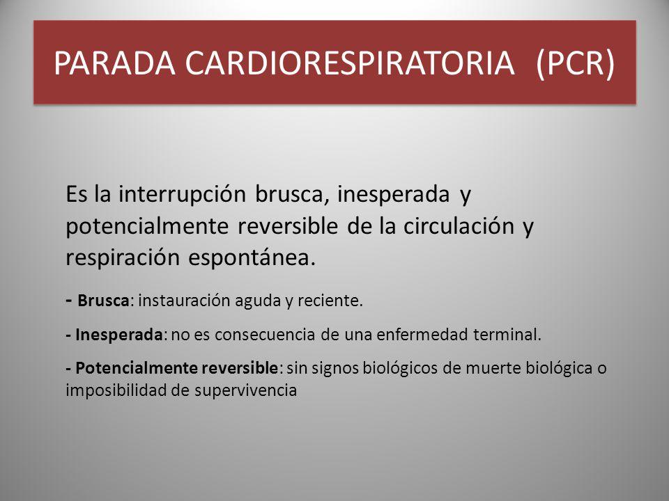 PARADA CARDIORESPIRATORIA (PCR)