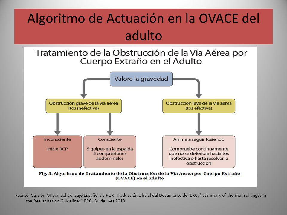 Algoritmo de Actuación en la OVACE del adulto