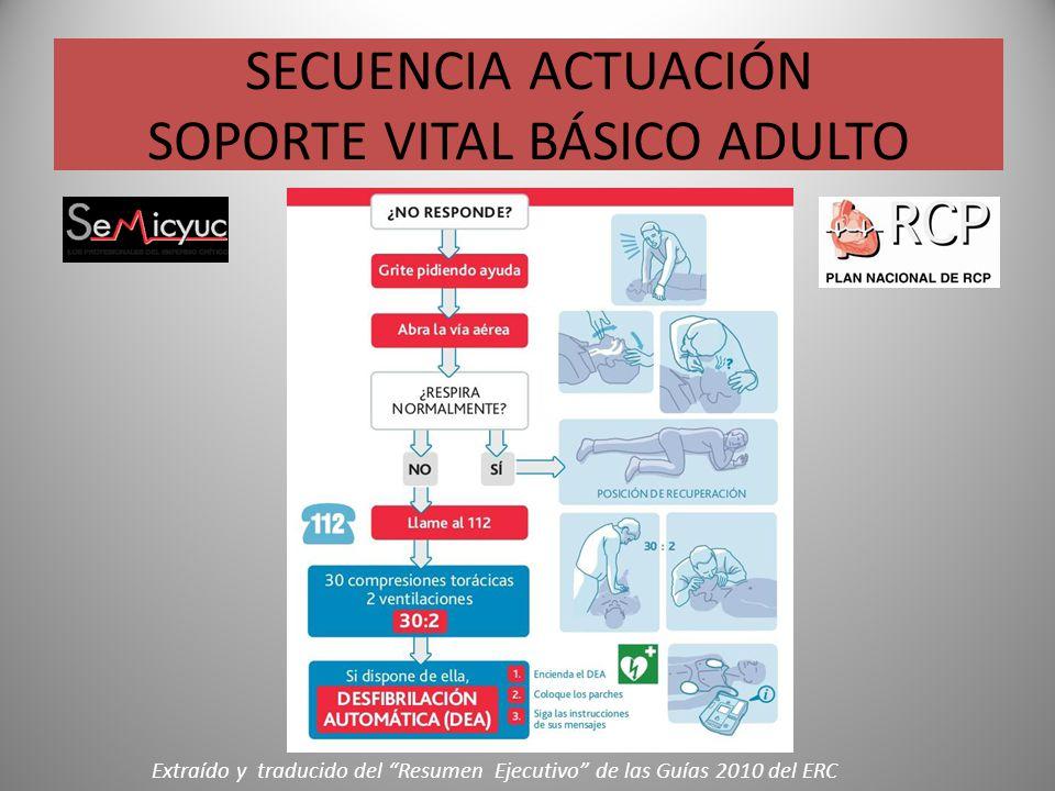 SECUENCIA ACTUACIÓN SOPORTE VITAL BÁSICO ADULTO