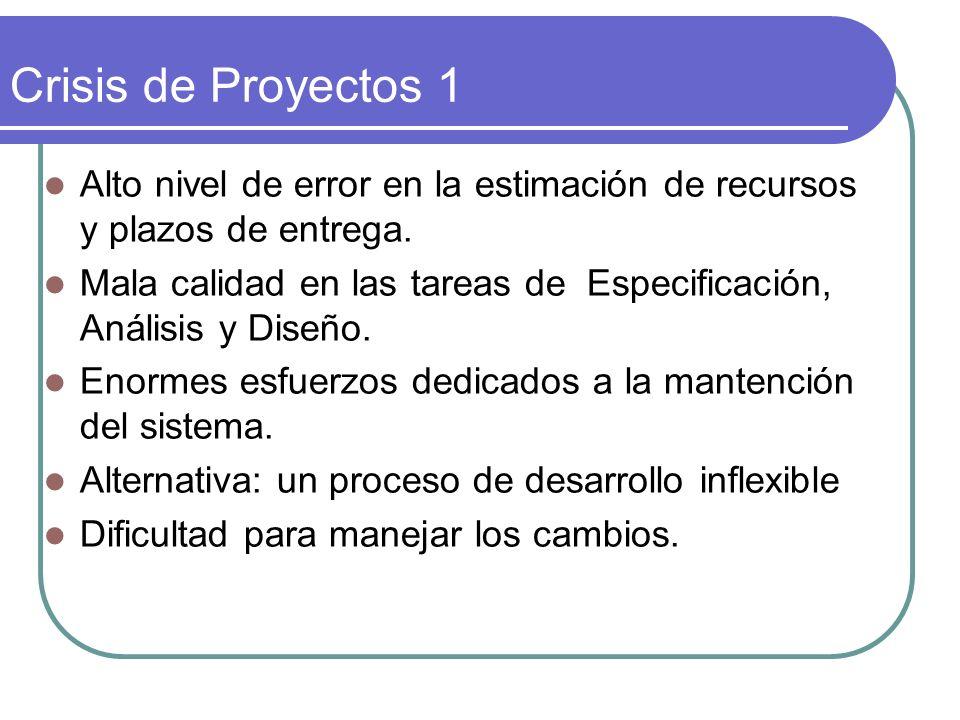 Crisis de Proyectos 1 Alto nivel de error en la estimación de recursos y plazos de entrega.