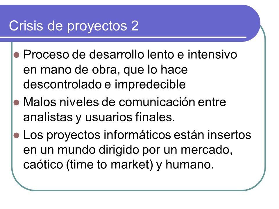 Crisis de proyectos 2 Proceso de desarrollo lento e intensivo en mano de obra, que lo hace descontrolado e impredecible.