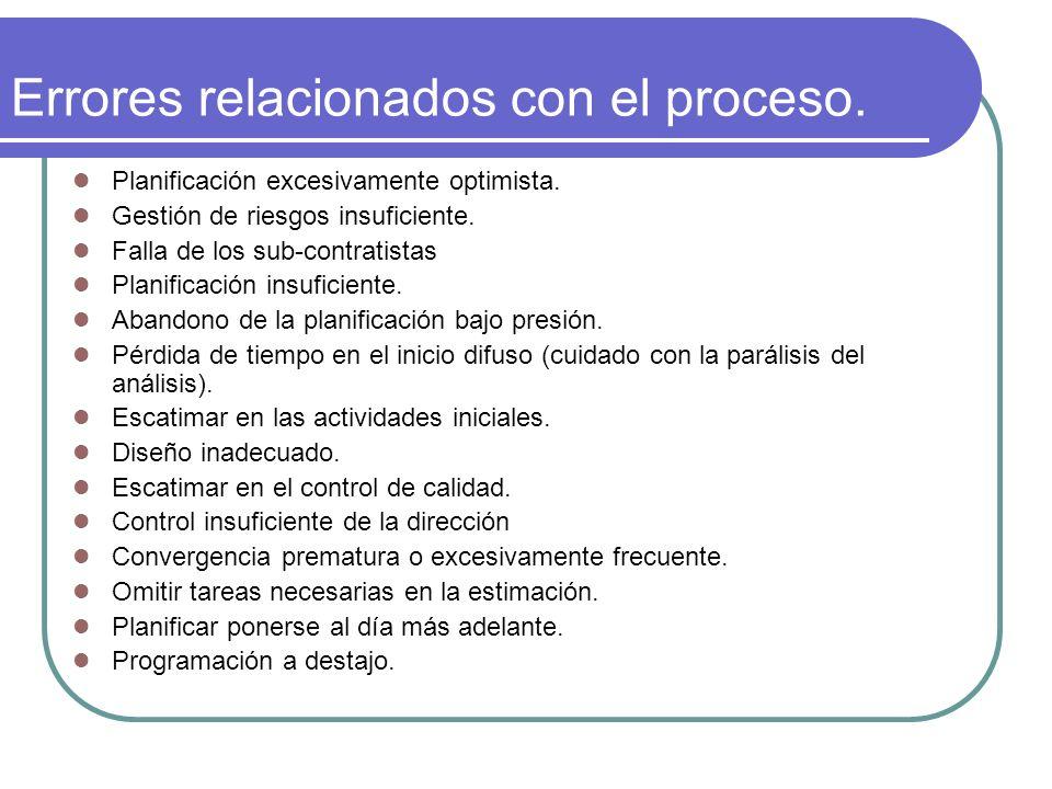 Errores relacionados con el proceso.