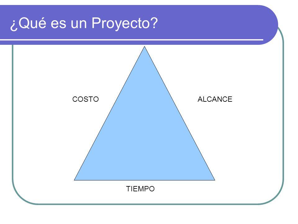 ¿Qué es un Proyecto COSTO ALCANCE TIEMPO