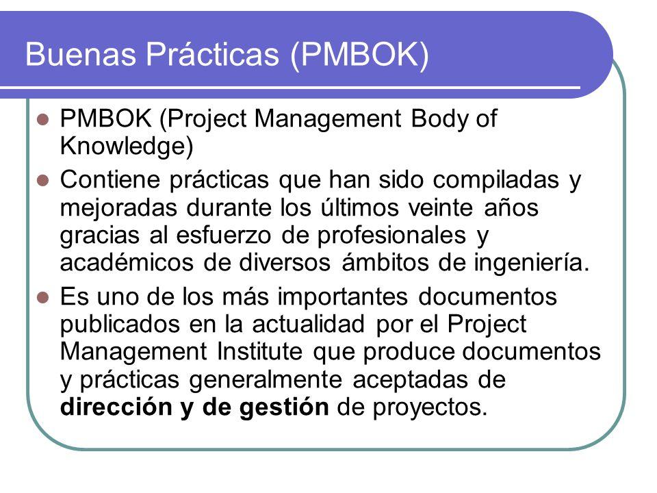 Buenas Prácticas (PMBOK)