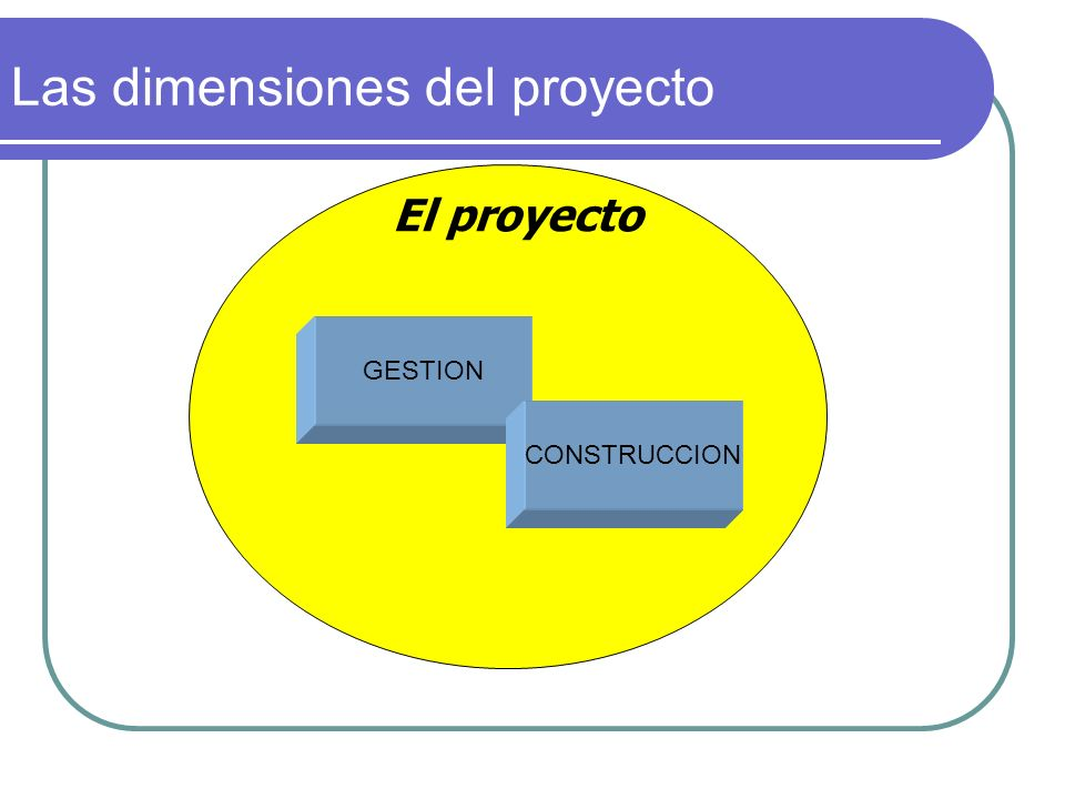 Las dimensiones del proyecto
