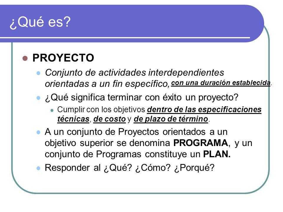 ¿Qué es PROYECTO. Conjunto de actividades interdependientes orientadas a un fin específico, ¿Qué significa terminar con éxito un proyecto