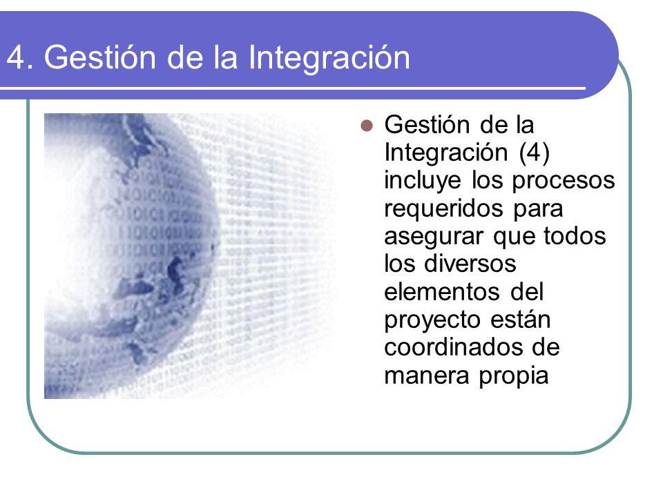 4. Gestión de la Integración