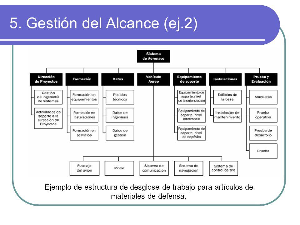 5. Gestión del Alcance (ej.2)