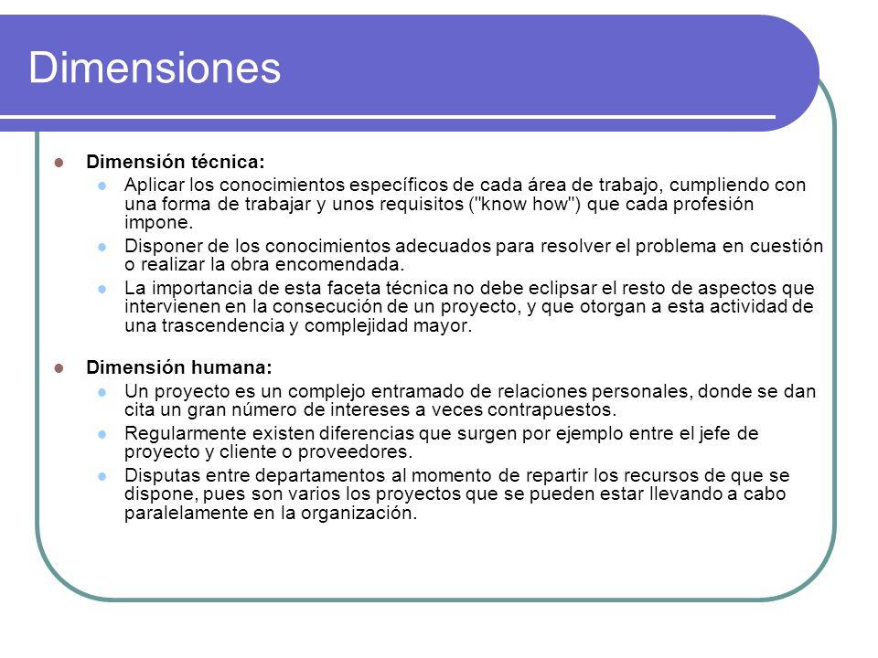 Dimensiones Dimensión técnica: