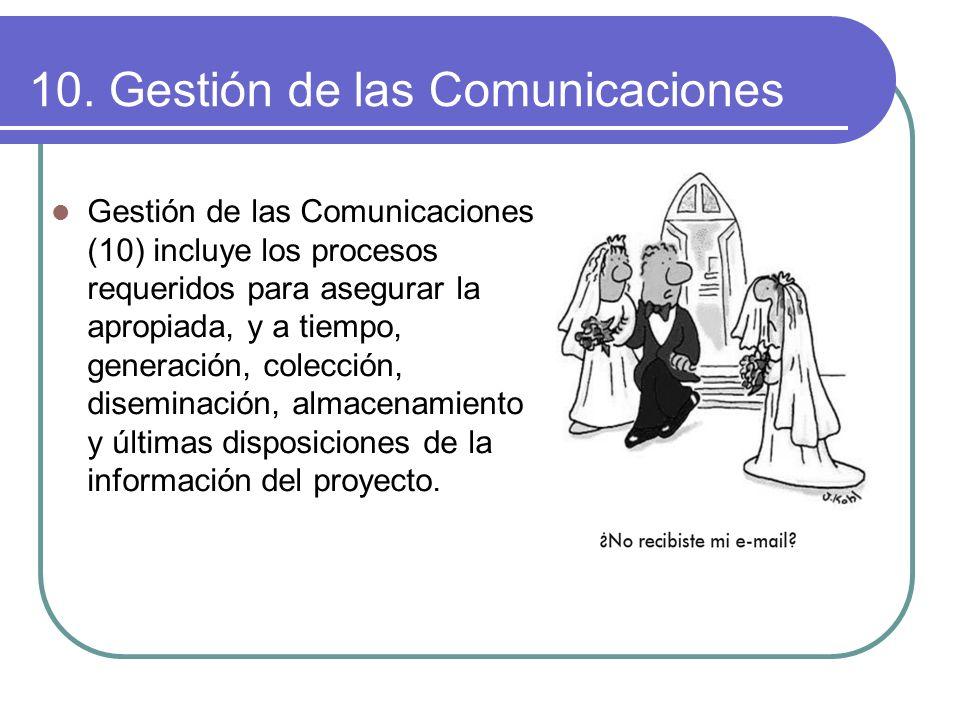 10. Gestión de las Comunicaciones