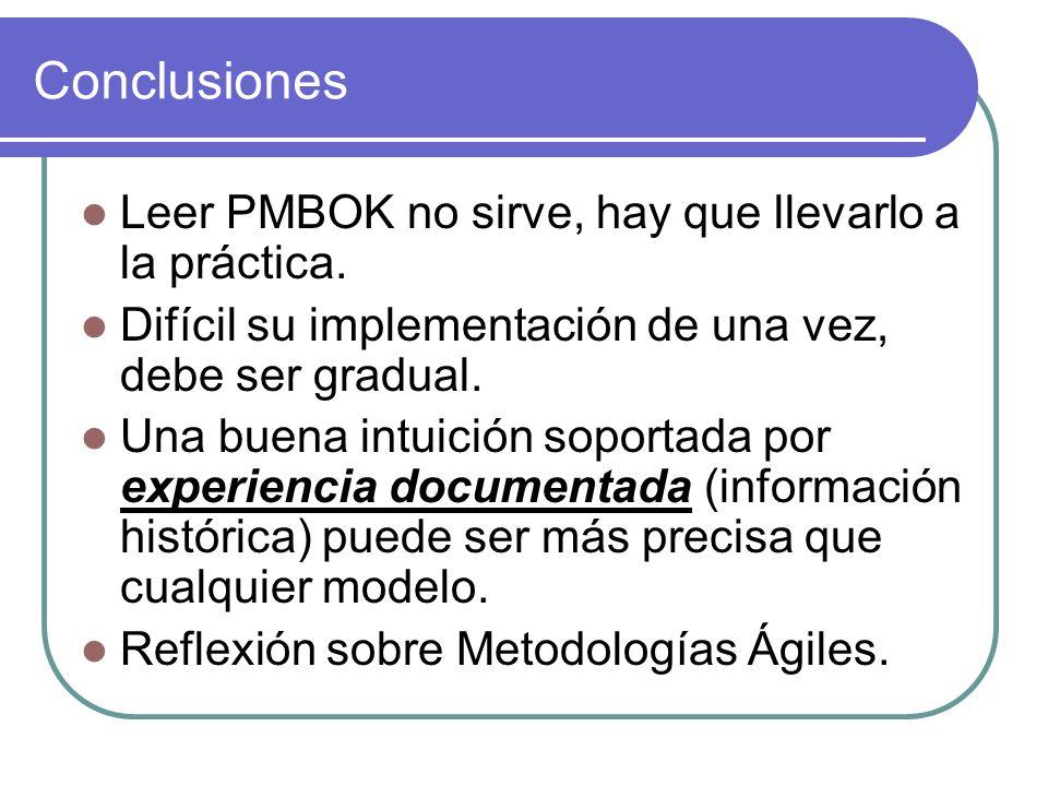 Conclusiones Leer PMBOK no sirve, hay que llevarlo a la práctica.