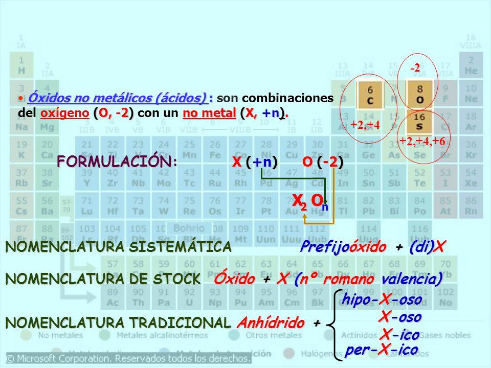 X O 2 n FORMULACIÓN: X (+n) O (-2) hipo-X-oso