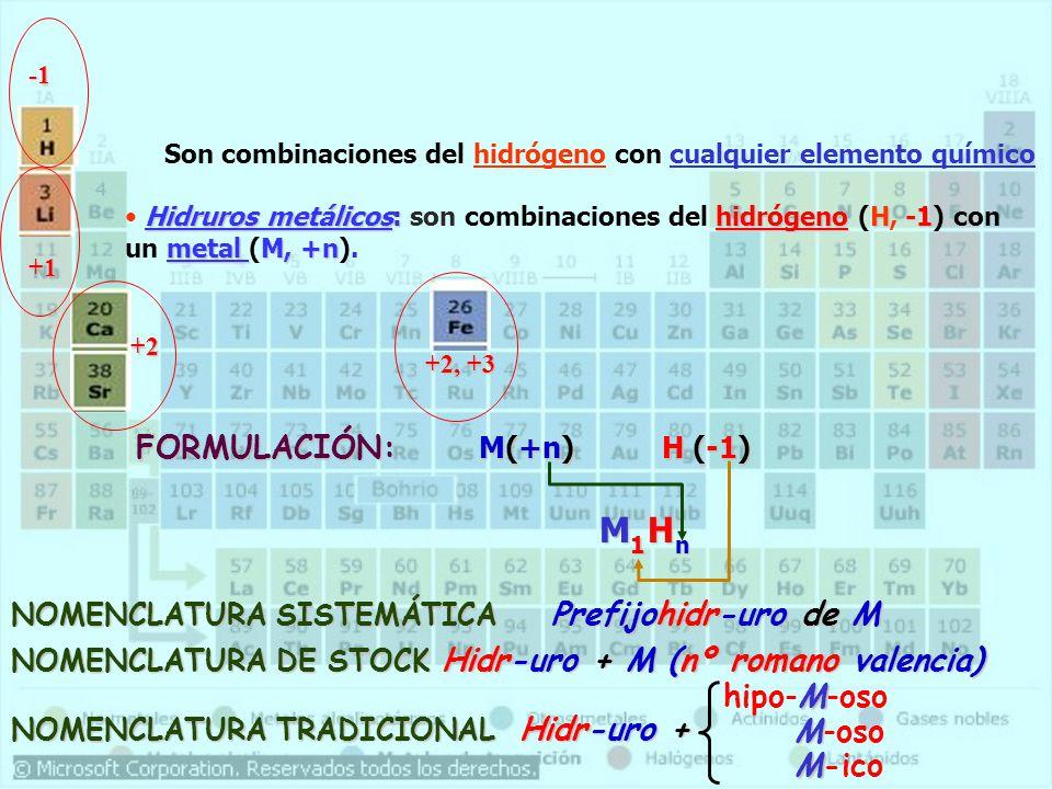 Son combinaciones del hidrógeno con cualquier elemento químico
