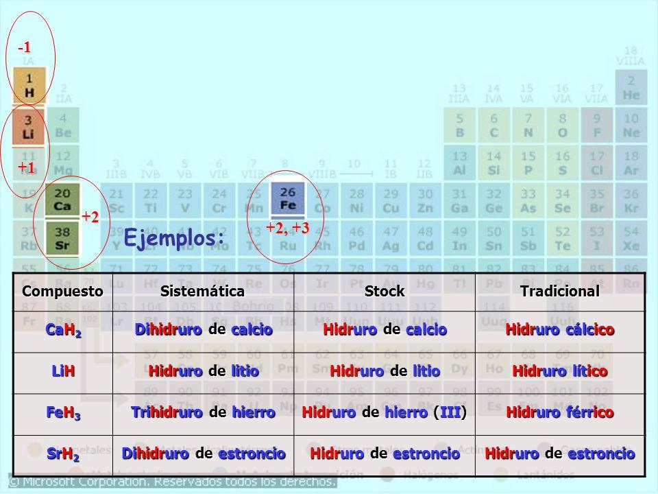 Hidruro de hierro (III) Dihidruro de estroncio