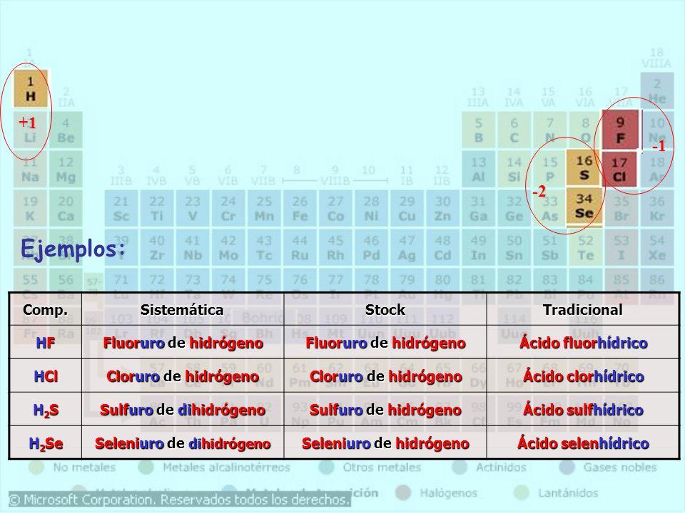 Sulfuro de dihidrógeno Seleniuro de dihidrógeno Seleniuro de hidrógeno