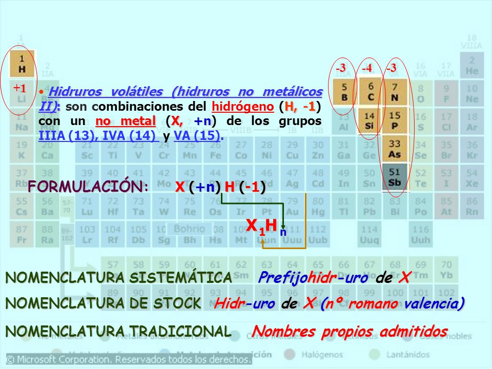 X H 1 n FORMULACIÓN: X (+n) H (-1)