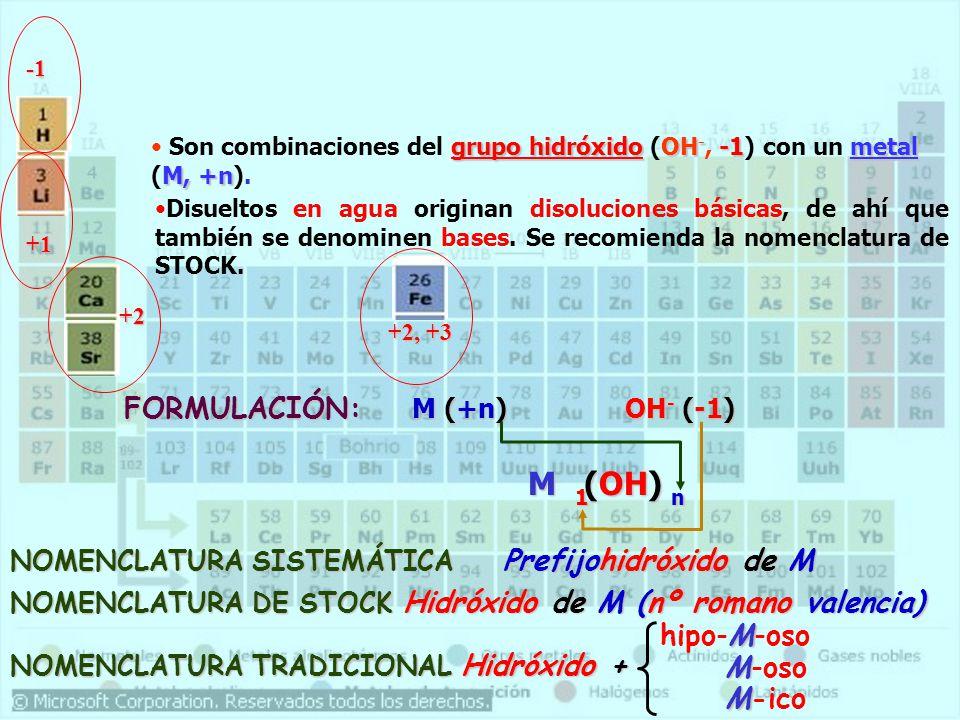 M (OH) 1 n FORMULACIÓN: M (+n) OH- (-1) hipo-M-oso