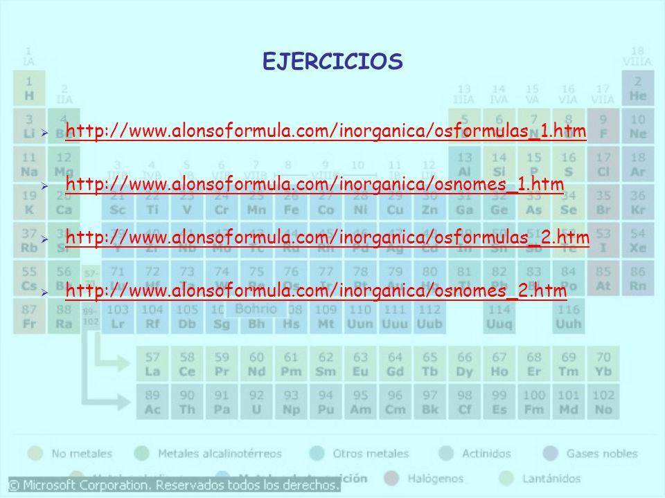 EJERCICIOS http://www.alonsoformula.com/inorganica/osformulas_1.htm