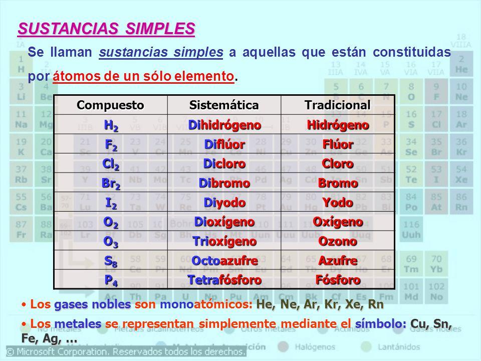 SUSTANCIAS SIMPLES Se llaman sustancias simples a aquellas que están constituidas por átomos de un sólo elemento.