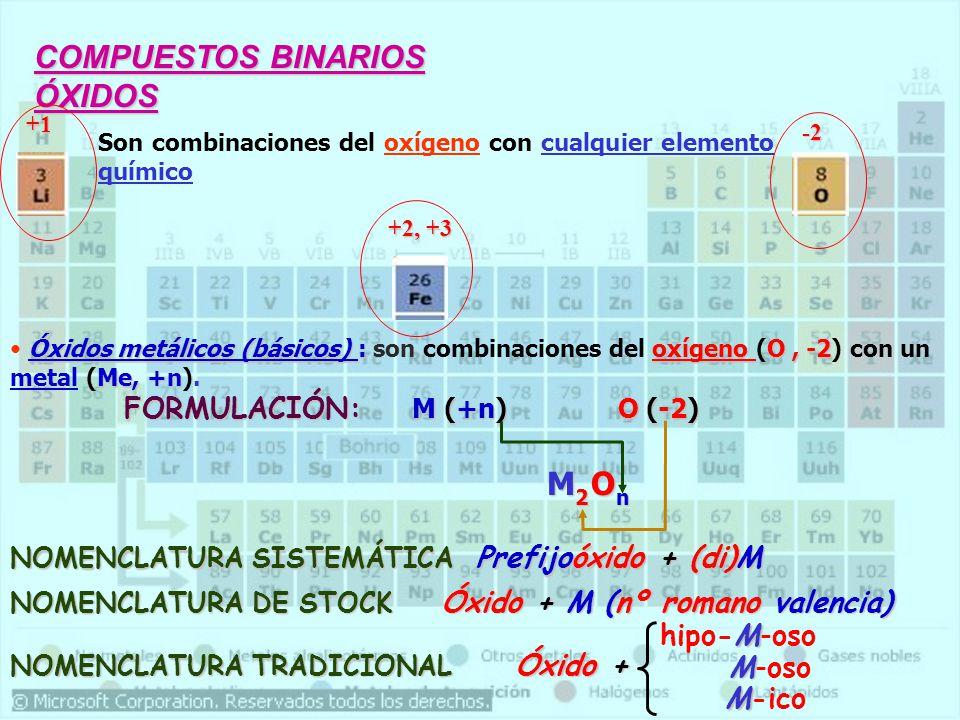 COMPUESTOS BINARIOS ÓXIDOS M O 2 n FORMULACIÓN: M (+n) O (-2)