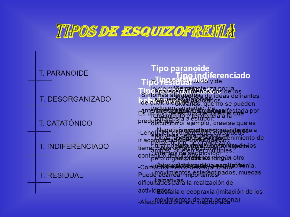 TIPOS DE ESQUIZOFRENIA