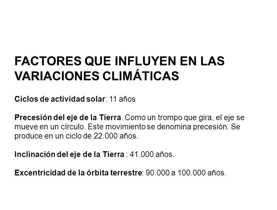 FACTORES QUE INFLUYEN EN LAS VARIACIONES CLIMÁTICAS