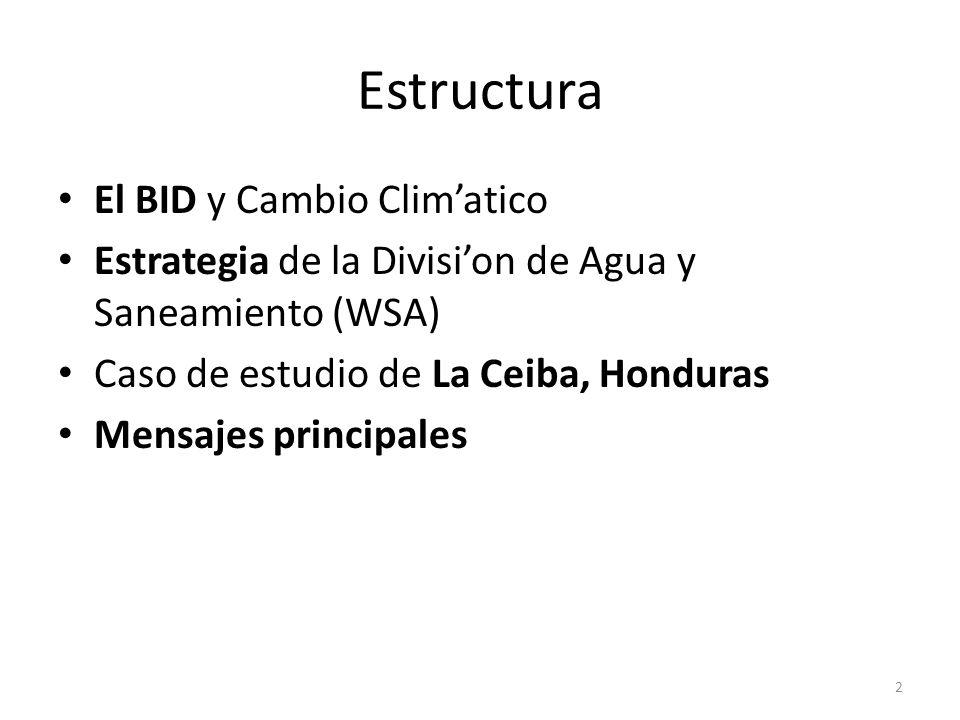Estructura El BID y Cambio Clim'atico