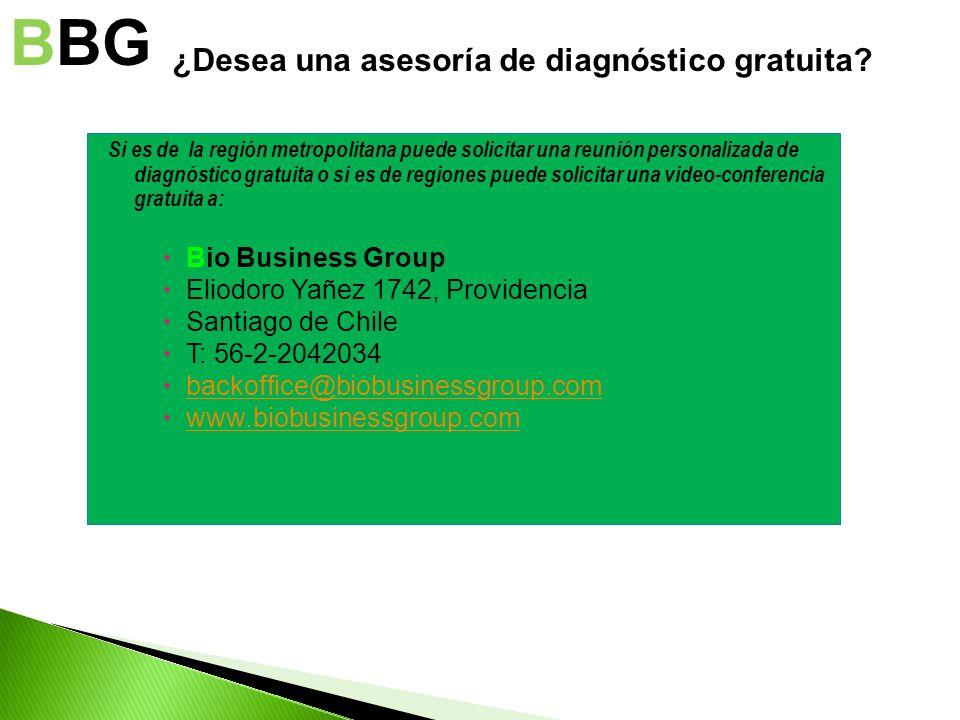 BBG ¿Desea una asesoría de diagnóstico gratuita Bio Business Group