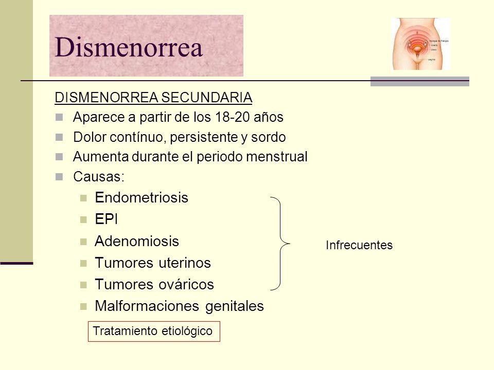 Dismenorrea Endometriosis EPI Adenomiosis Tumores uterinos