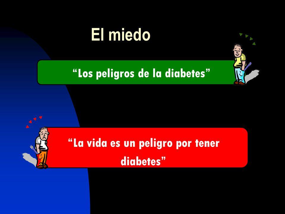 El miedo Los peligros de la diabetes