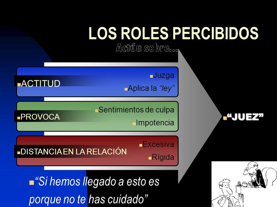LOS ROLES PERCIBIDOS Juzga. Aplica la ley ACTITUD. JUEZ Sentimientos de culpa. Impotencia.