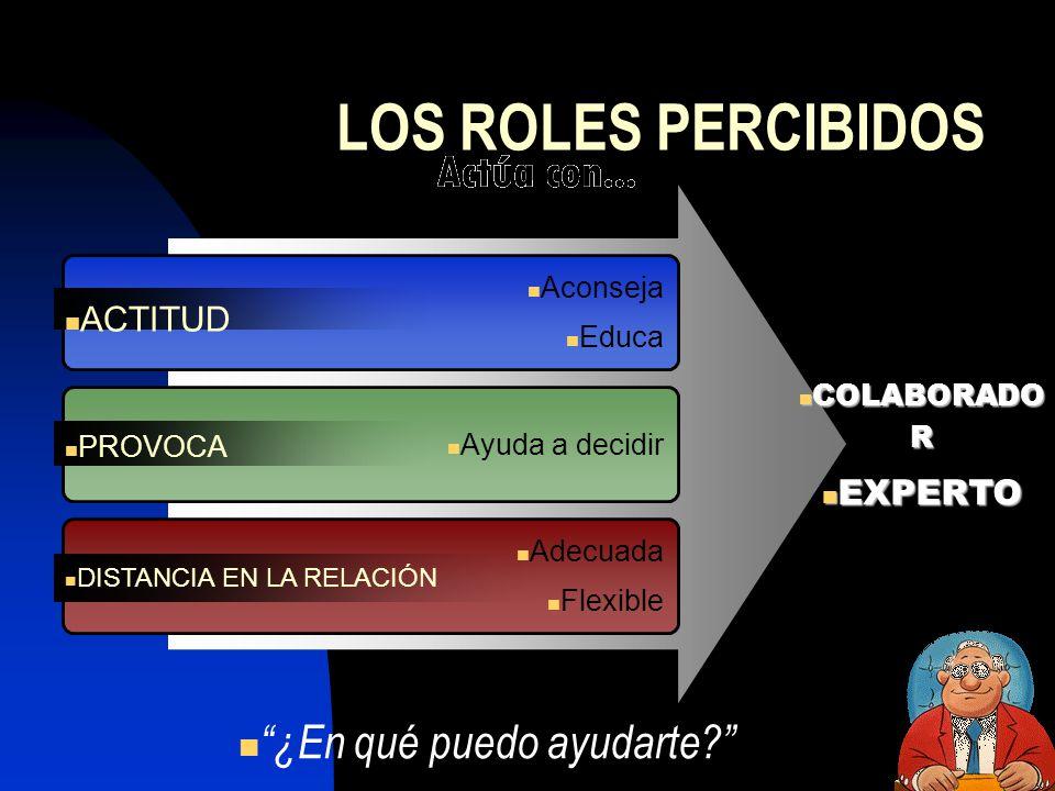 LOS ROLES PERCIBIDOS ¿En qué puedo ayudarte ACTITUD EXPERTO