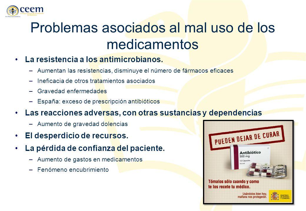 Problemas asociados al mal uso de los medicamentos