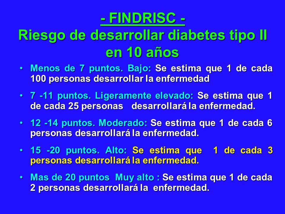 - FINDRISC - Riesgo de desarrollar diabetes tipo II en 10 años