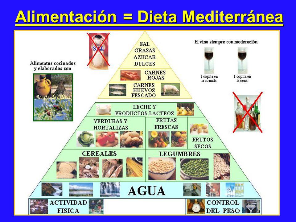 Alimentación = Dieta Mediterránea