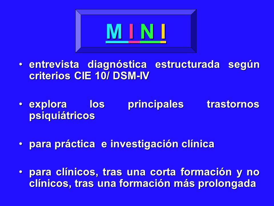 M I N I entrevista diagnóstica estructurada según criterios CIE 10/ DSM-IV. explora los principales trastornos psiquiátricos.
