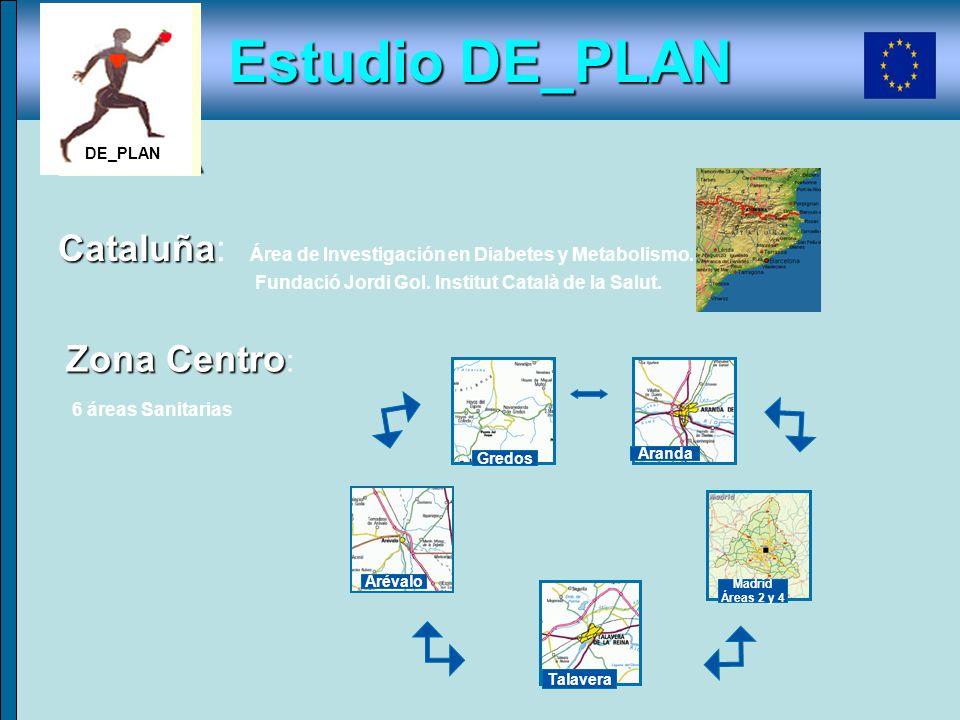 Estudio DE_PLAN ESPAÑA