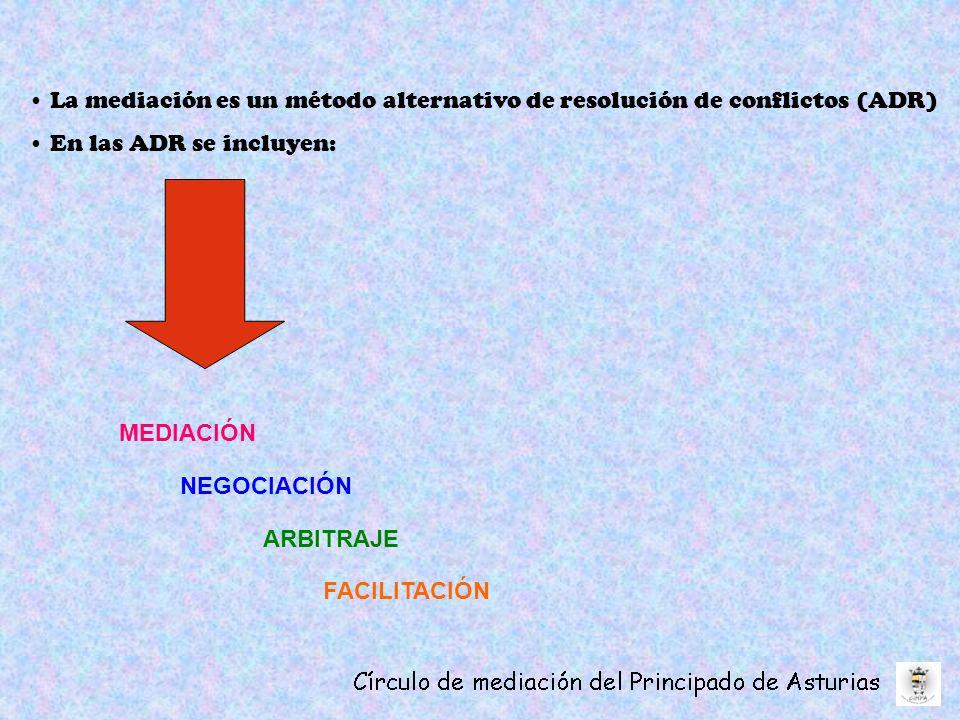 La mediación es un método alternativo de resolución de conflictos (ADR)