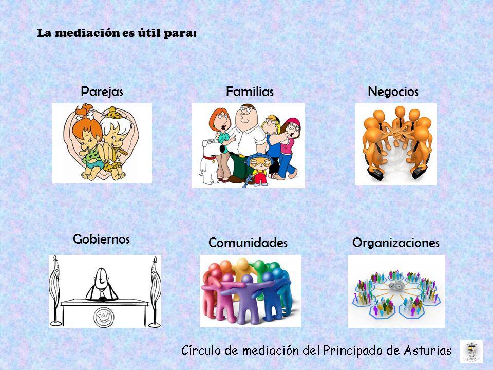 Parejas Familias Negocios Gobiernos Comunidades Organizaciones