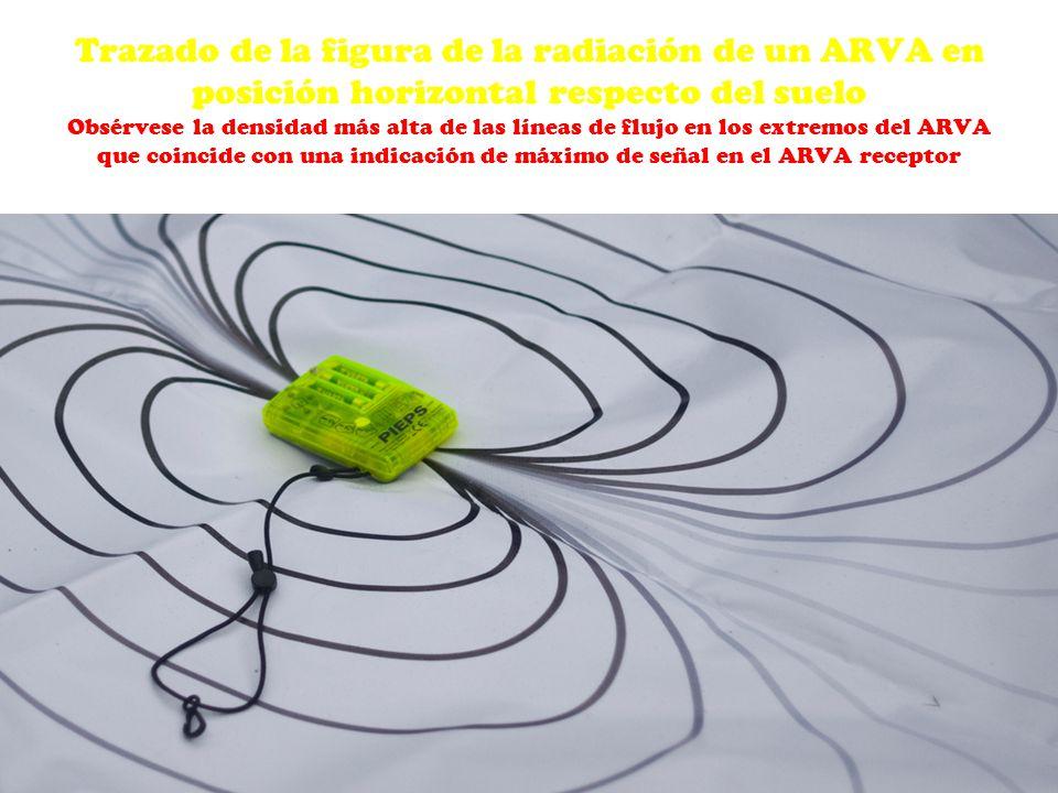 Trazado de la figura de la radiación de un ARVA en posición horizontal respecto del suelo Obsérvese la densidad más alta de las líneas de flujo en los extremos del ARVA que coincide con una indicación de máximo de señal en el ARVA receptor