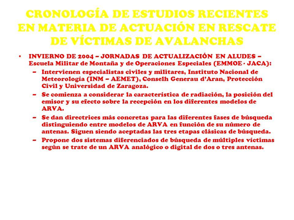 CRONOLOGÍA DE ESTUDIOS RECIENTES EN MATERIA DE ACTUACIÓN EN RESCATE DE VÍCTIMAS DE AVALANCHAS