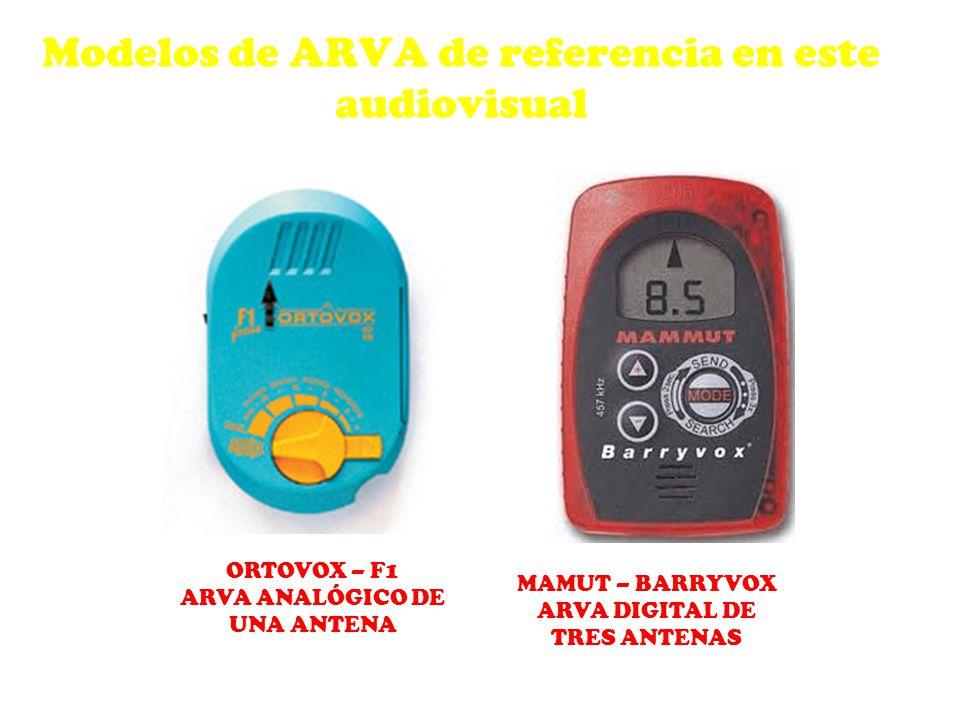 Modelos de ARVA de referencia en este audiovisual