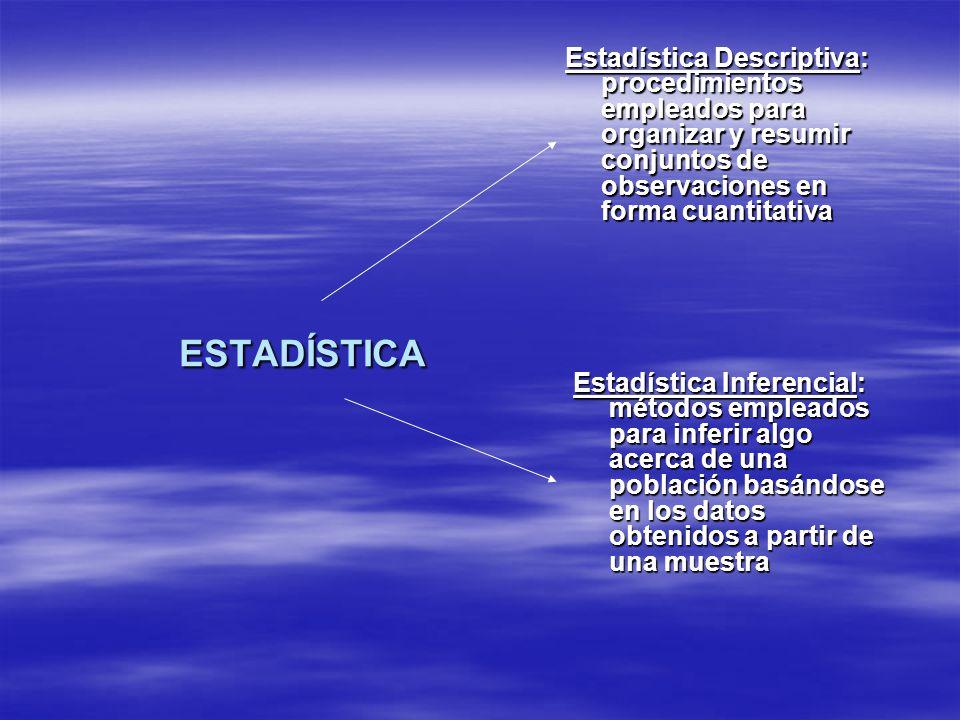 Estadística Descriptiva: procedimientos empleados para organizar y resumir conjuntos de observaciones en forma cuantitativa