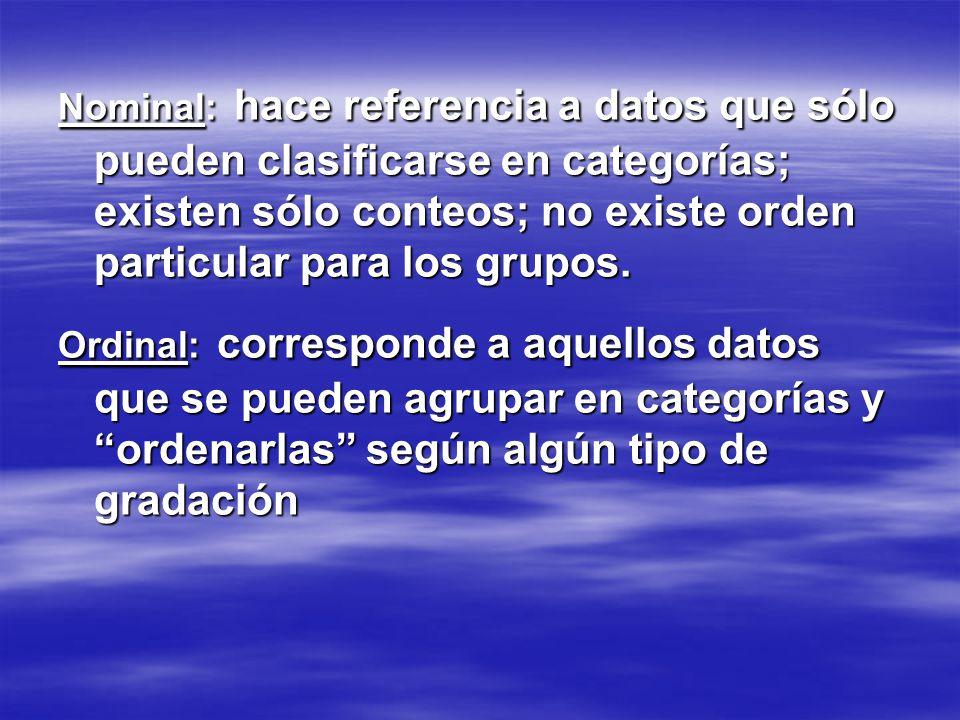 Nominal: hace referencia a datos que sólo pueden clasificarse en categorías; existen sólo conteos; no existe orden particular para los grupos.