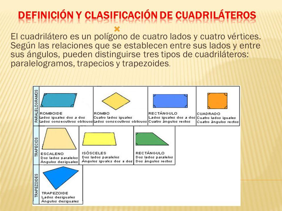 DEFINICIÓN Y CLASIFICACIÓN DE CUADRILÁTEROS
