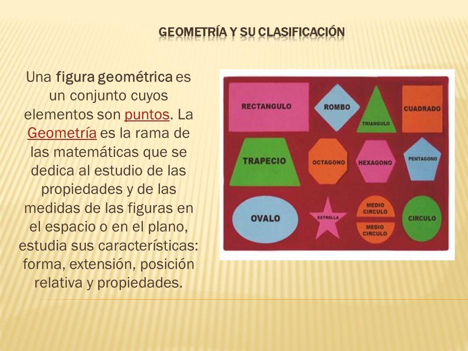 gEOMETRía y su clasificación