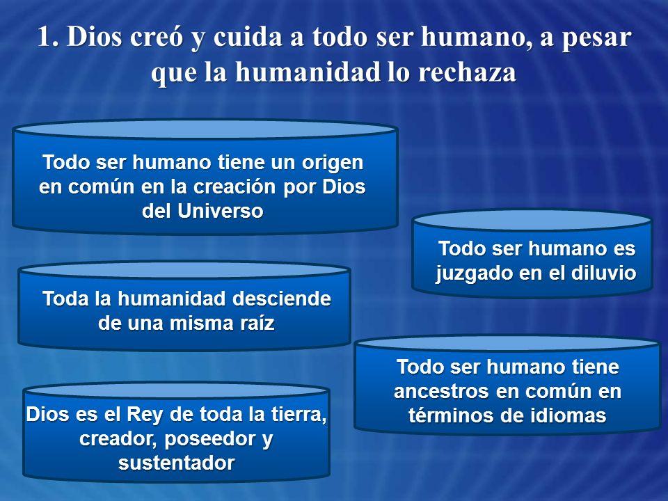 1. Dios creó y cuida a todo ser humano, a pesar que la humanidad lo rechaza